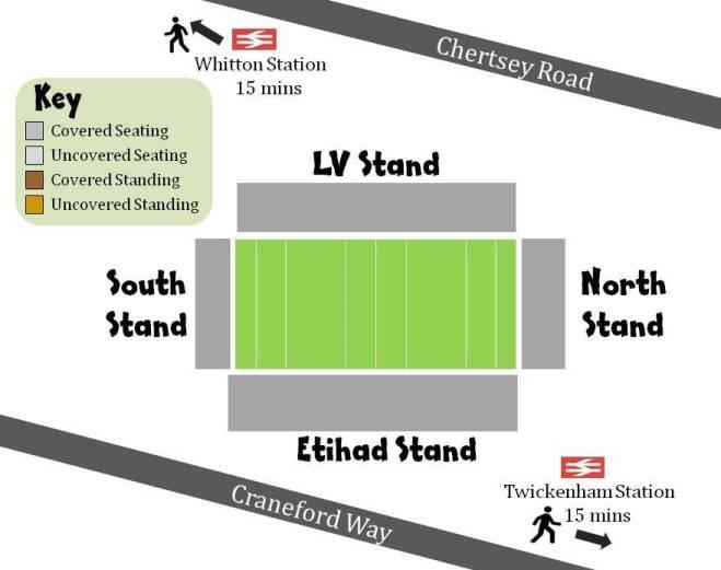 The Rugby Ground Guide Twickenham Stoop Harlequins